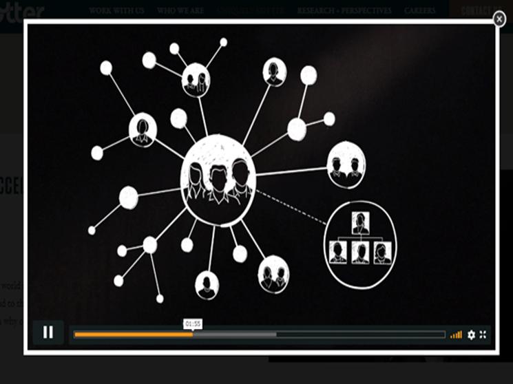 - Enterprise network 2
